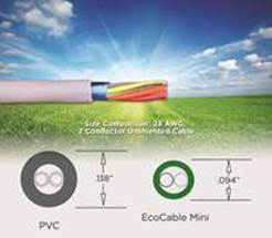 EcoCable-mini-300v-communication-cable-nasco-alpha-wire